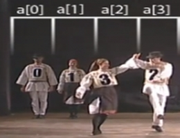Folkdansare